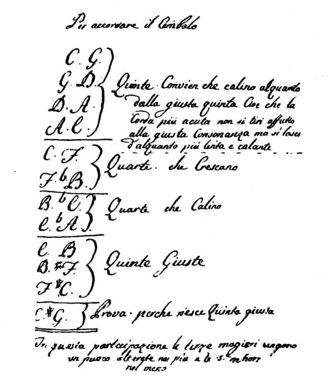 Padua manuscript